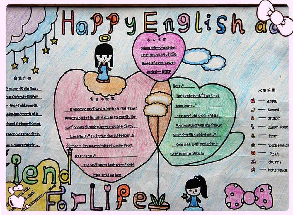 英语手抄报图片简单又漂亮三年级